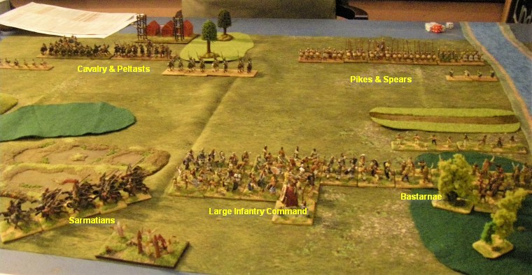 L'Art de la Guerre, Roman: Dacians vs Mithraditic, 15mm