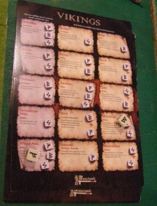 Gripping Beast's SAGA, 1-day Saga Jomsviking battle board