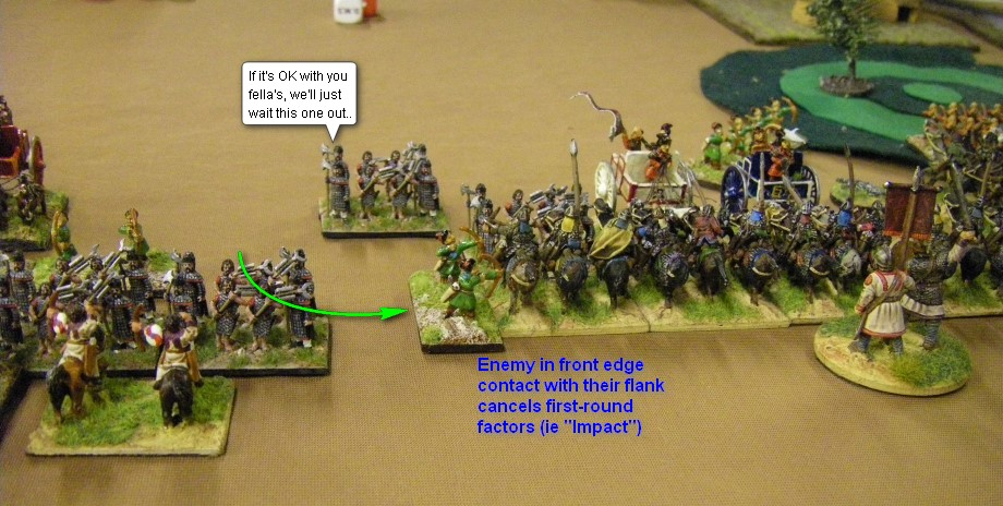 L'Art de la Guerre, Classical & Roman: Patrician Roman vs Warring States Chinese, 15mm